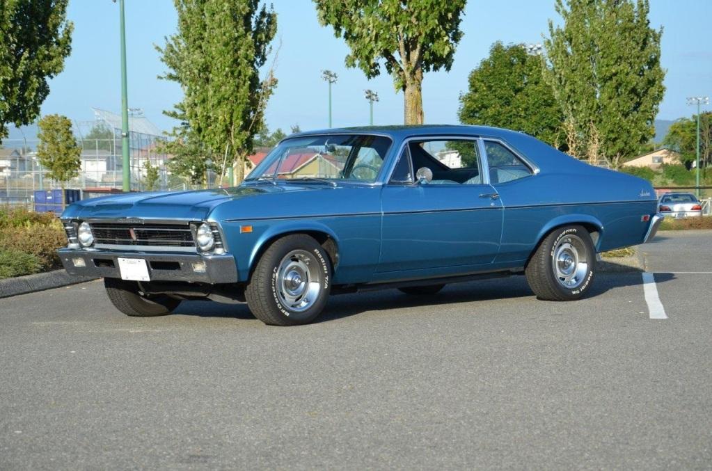 1968 Pontiac Firebird For Sale In Canada Cargurus   Autos Post