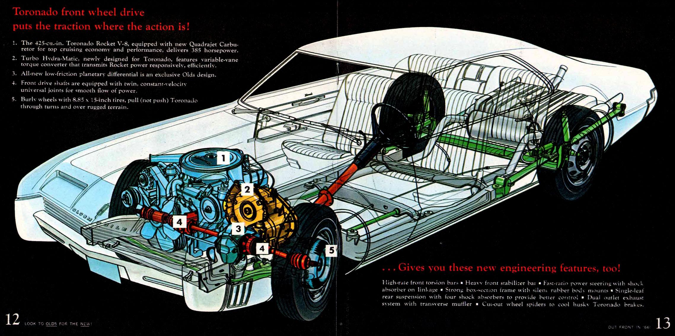 91 Oldsmobile Toronado Wiring Diagram Trusted Wiring Diagram 1970 Toronado  1972 Toronado Wiring Diagrams