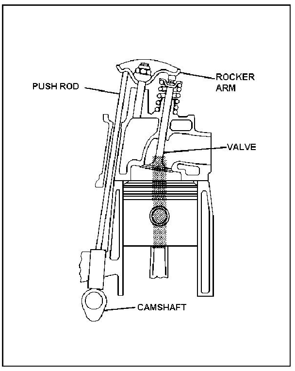 ford 4 0 liter ohv engine diagram ford automotive wiring diagrams description ohv head ford liter ohv engine diagram