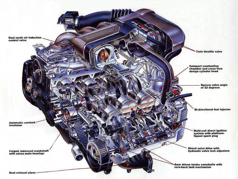 Cam Timing Marks further Trailblazer Power Steering Line Diagram furthermore Watch together with 323 Vortec Engine Diagram furthermore Watch. on gm 3 4 v6 engine diagram