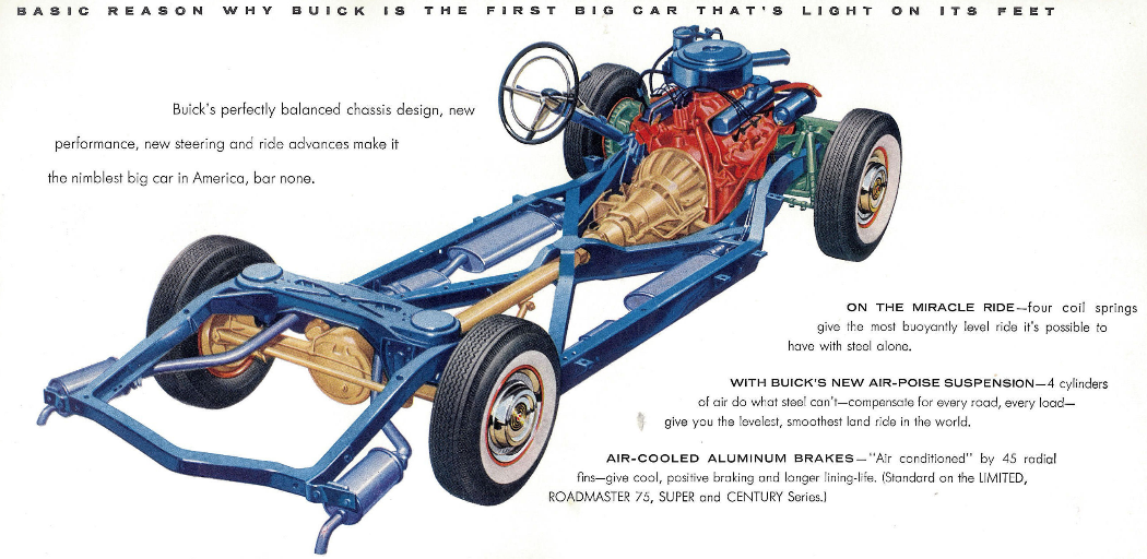 Automotive History An X Ray Look At Gm S X Frame 1957