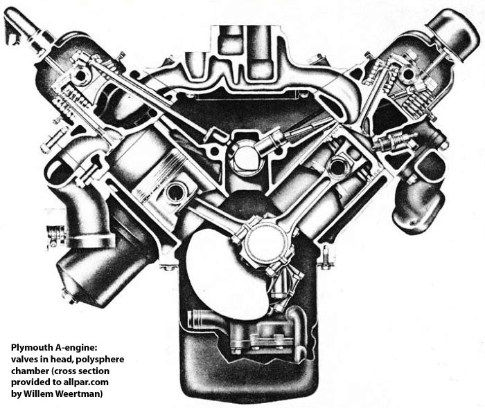 1968 318 dodge engine diagram  1968  free engine image for