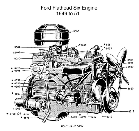 John Deere 4430 Blower Motor Wiring Diagram together with 57 Chevy Belair Wiring Diagram together with 2 besides 6 Cylinder Chevy Engine Numbers as well Simple Engine Diagram With Labels. on chevy 216 engine numbers