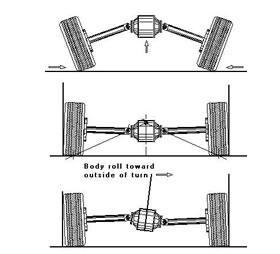 P 0900c15280084cb5 in addition Ford F 350 Alternator Wiring Diagram additionally Wiring Diagram Radio 75 Trans Am together with 1966 Gto Wiring Diagram in addition Oe808712. on pontiac lemans engine diagram