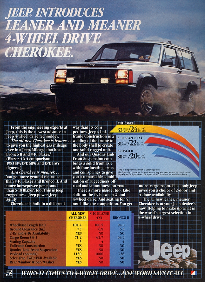 jeep cherokee ad 1984
