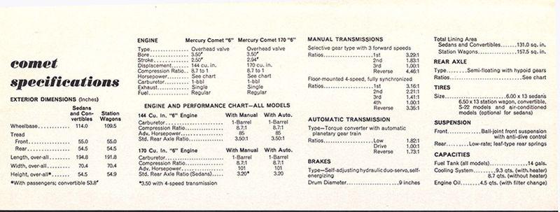 1963 Mercury Full Line-15