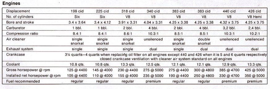 dodge avenger engine torque specs  dodge  free engine