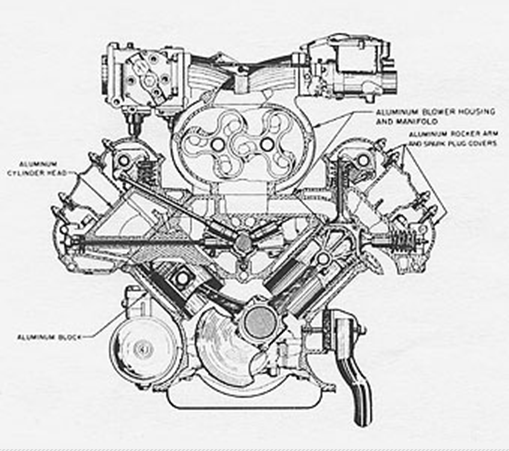 Buick-XP-300-engine.png