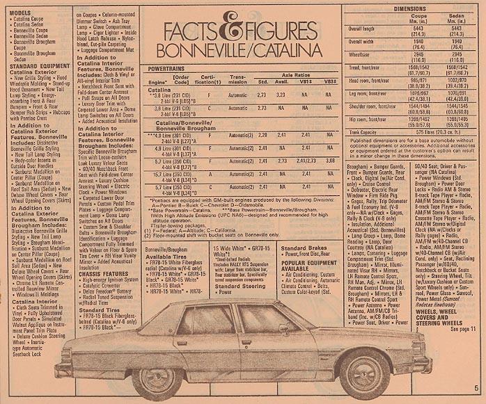 1979 Pontiac Fact Sheet-05