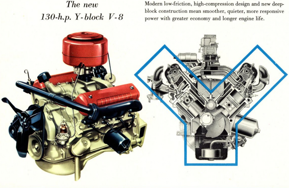 What Is The Firing Order Of A 1955 Ford 292 Engine Y Block on hyundai sonata engine diagram