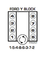 Cc Global Ford Argentina Fairlane With 292 V8 The Y Block Gets A High Performance Second Act In Argentinaon Ford 7 5 Firing Order Diagram