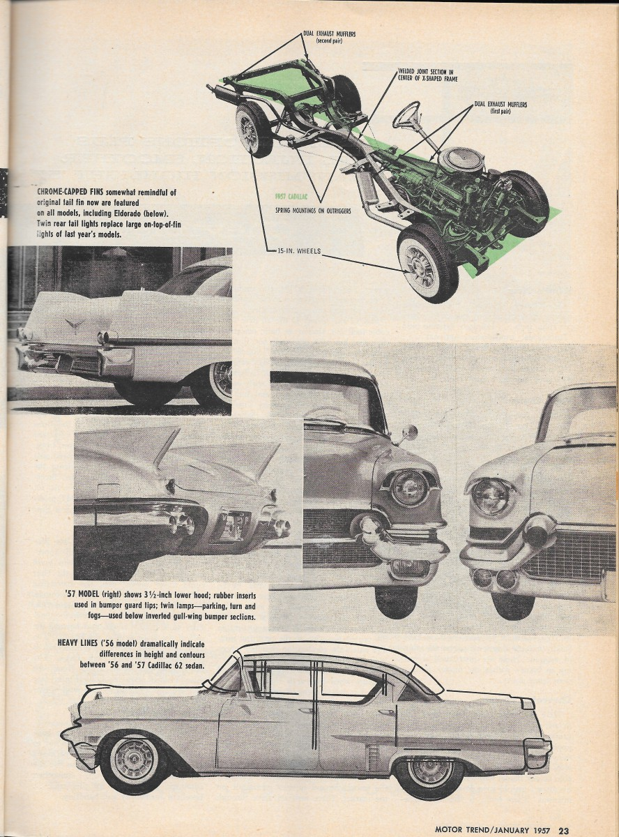Vintage reviews motor trend s 1957 new car issue for New deal online motor trend